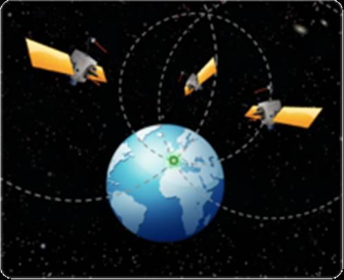 Những điều cần biết về phương thức định vị toàn cầu GPS