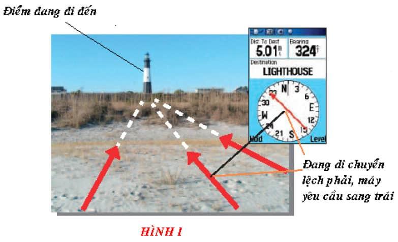 Hướng-đi-Máy-định-vị-GPS-Garmin-Etrex-30