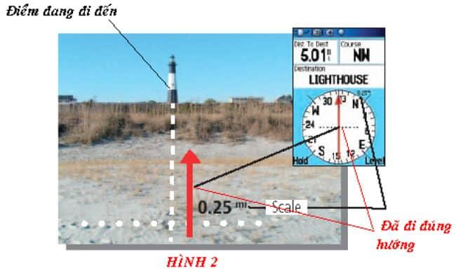 Hướng-di-chuyển-Máy-định-vị-GPS-Garmin-Etrex-30