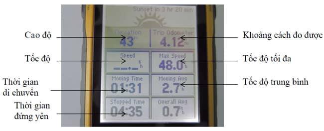 Màn-hình-đo-cự-li-Máy-định-vị-GPS-Garmin-Etrex-30