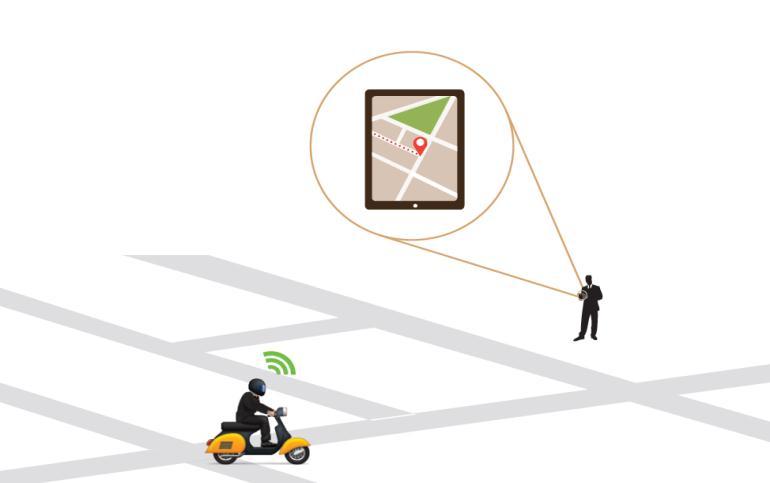 Chức năng của hệ thống định vị vệ tinh GPS