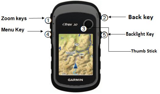 Hướng dẫn sử dụng máy định vị GPS eTrex 10, eTrex 20,eTrex 30