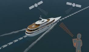 Tìm hiểu về hệ thống định vị GPS tàu thủy, tàu biển, cano, thuyền đánh cá