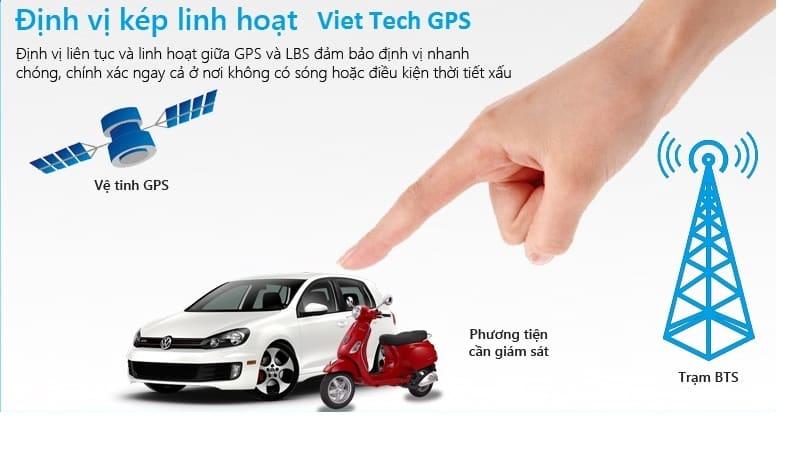Hướng dẫn lắp đặt thiết bị định vị GPS cho xe máy